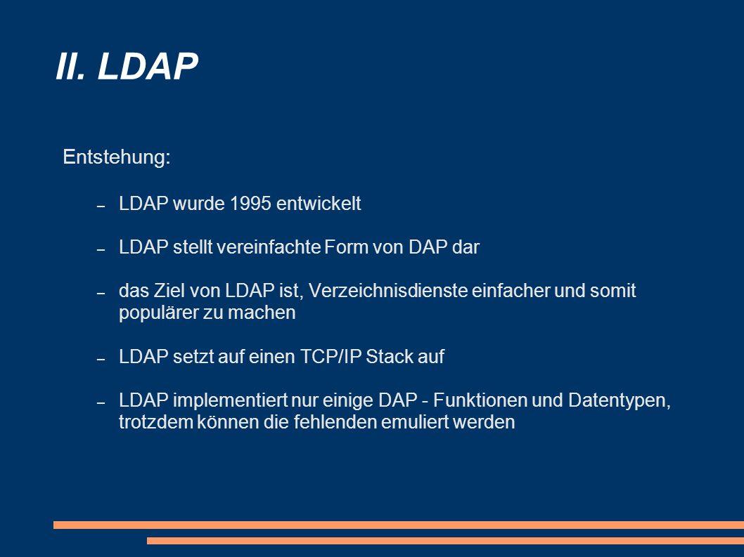 II. LDAP Entstehung: LDAP wurde 1995 entwickelt