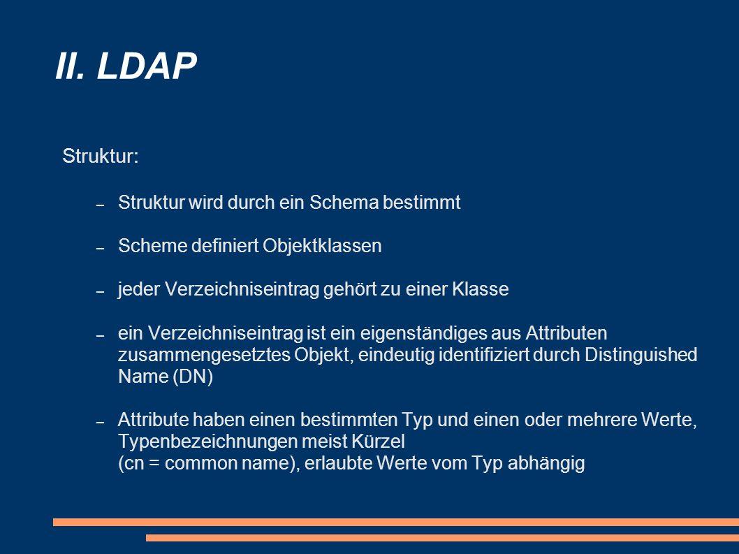 II. LDAP Struktur: Struktur wird durch ein Schema bestimmt