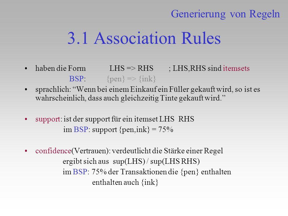 Generierung von Regeln