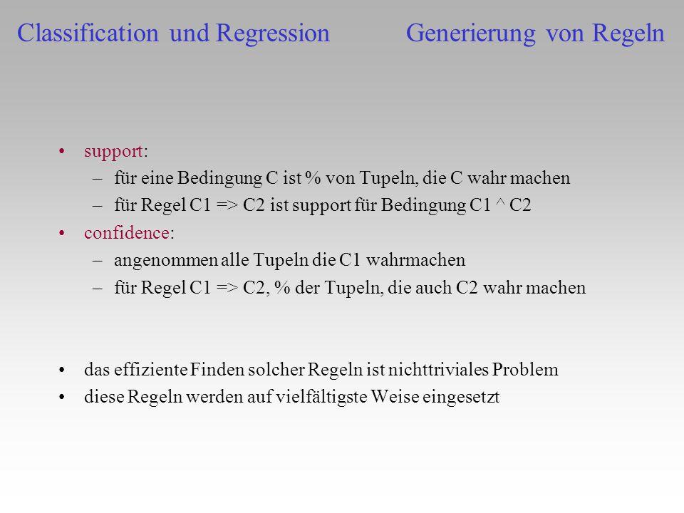 Classification und Regression Generierung von Regeln