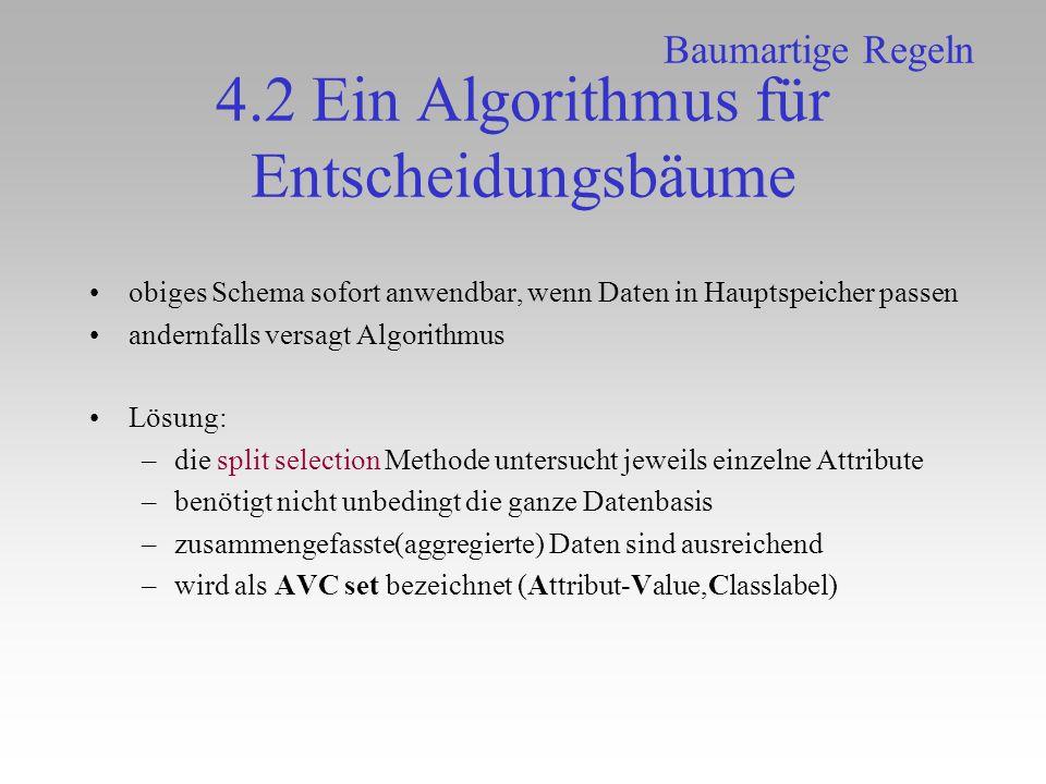 4.2 Ein Algorithmus für Entscheidungsbäume