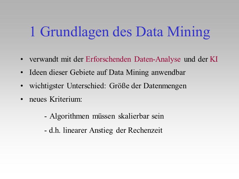 1 Grundlagen des Data Mining