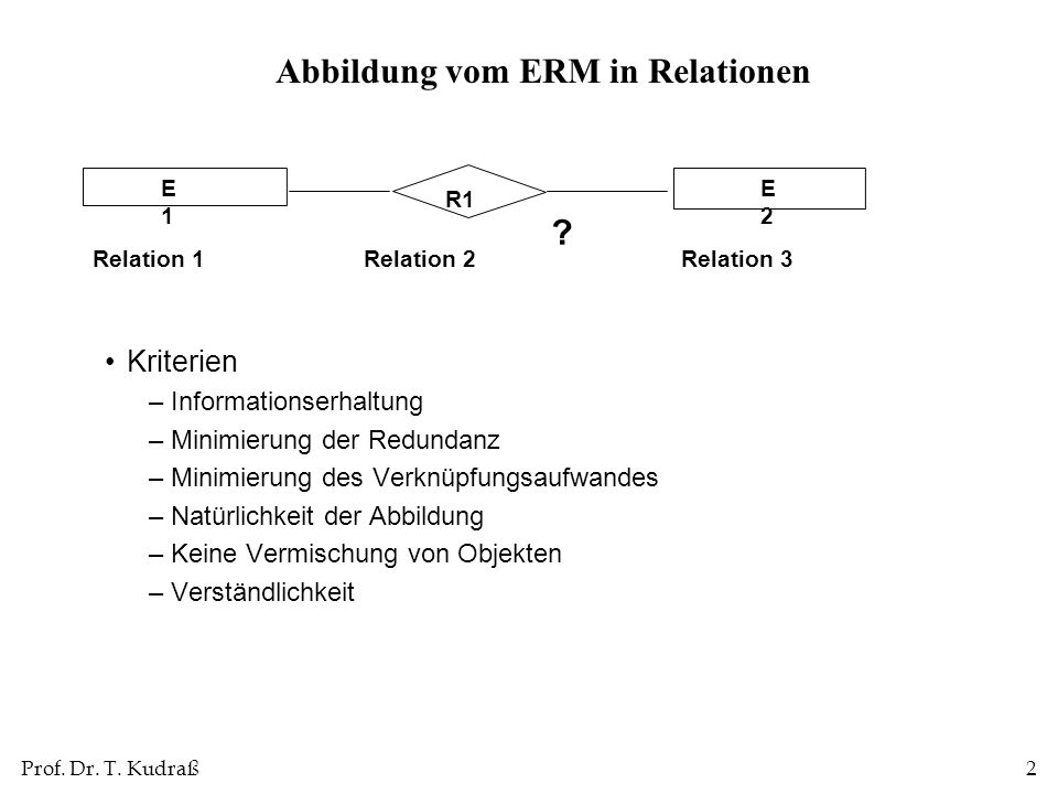 Abbildung vom ERM in Relationen