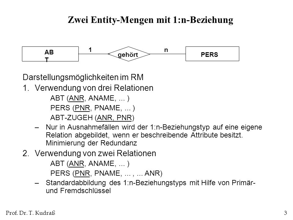 Zwei Entity-Mengen mit 1:n-Beziehung