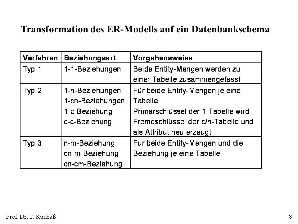Transformation des ER-Modells auf ein Datenbankschema