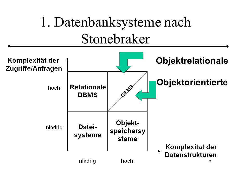 1. Datenbanksysteme nach Stonebraker