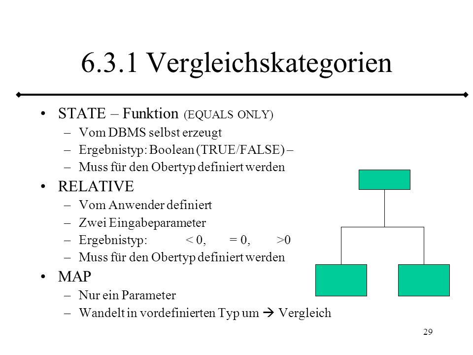 6.3.1 Vergleichskategorien
