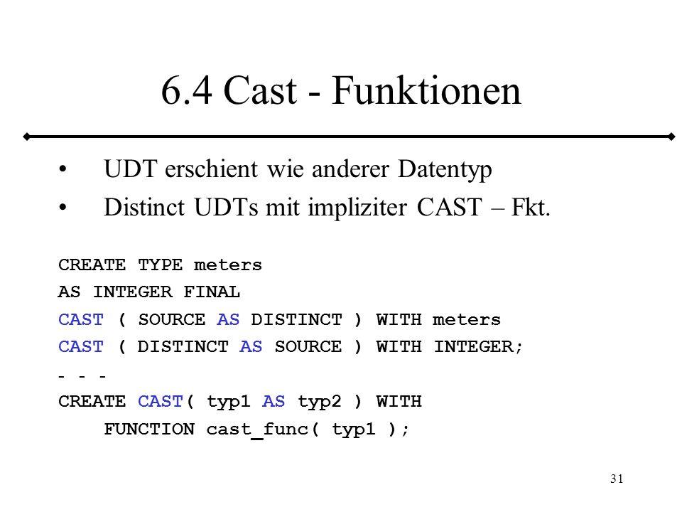 6.4 Cast - Funktionen UDT erschient wie anderer Datentyp