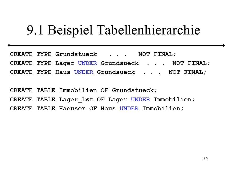 9.1 Beispiel Tabellenhierarchie