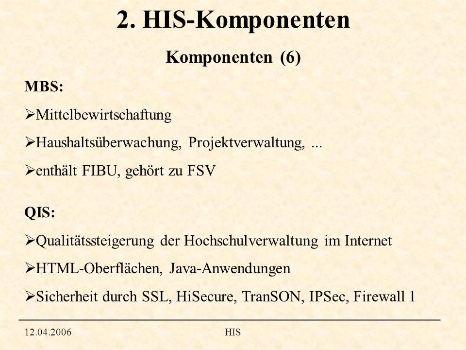 2. HIS-Komponenten Komponenten (6) MBS: Mittelbewirtschaftung