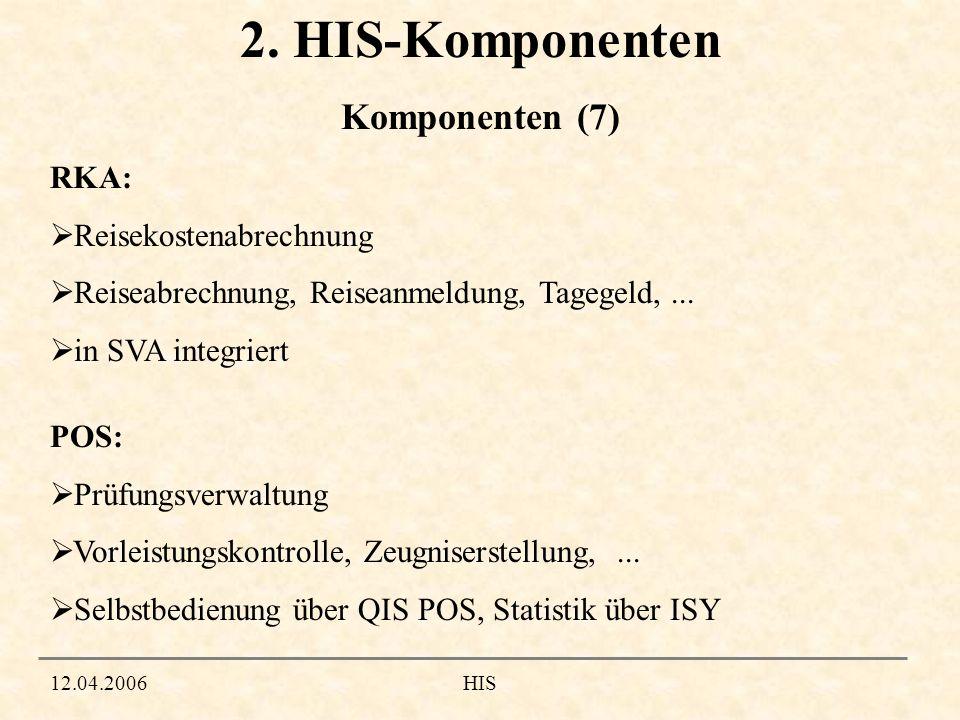 2. HIS-Komponenten Komponenten (7) RKA: Reisekostenabrechnung