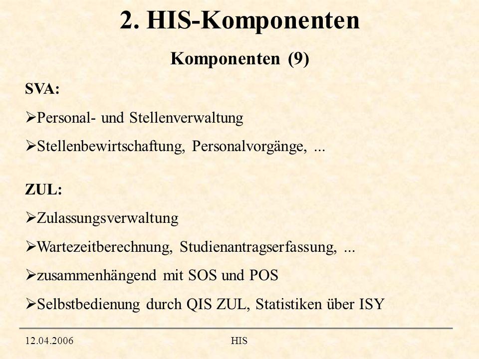 2. HIS-Komponenten Komponenten (9) SVA: