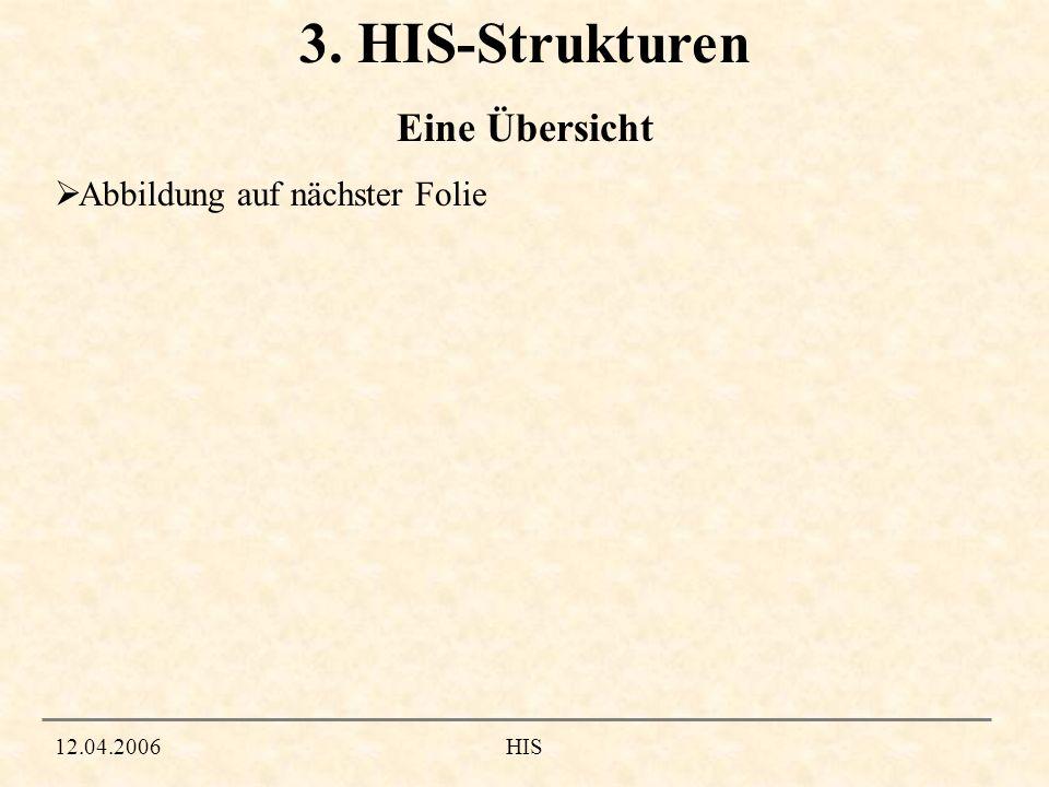 3. HIS-Strukturen Eine Übersicht Abbildung auf nächster Folie HIS