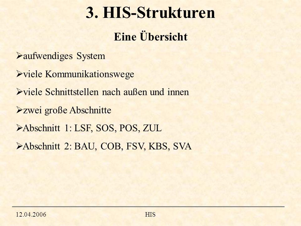 3. HIS-Strukturen Eine Übersicht aufwendiges System