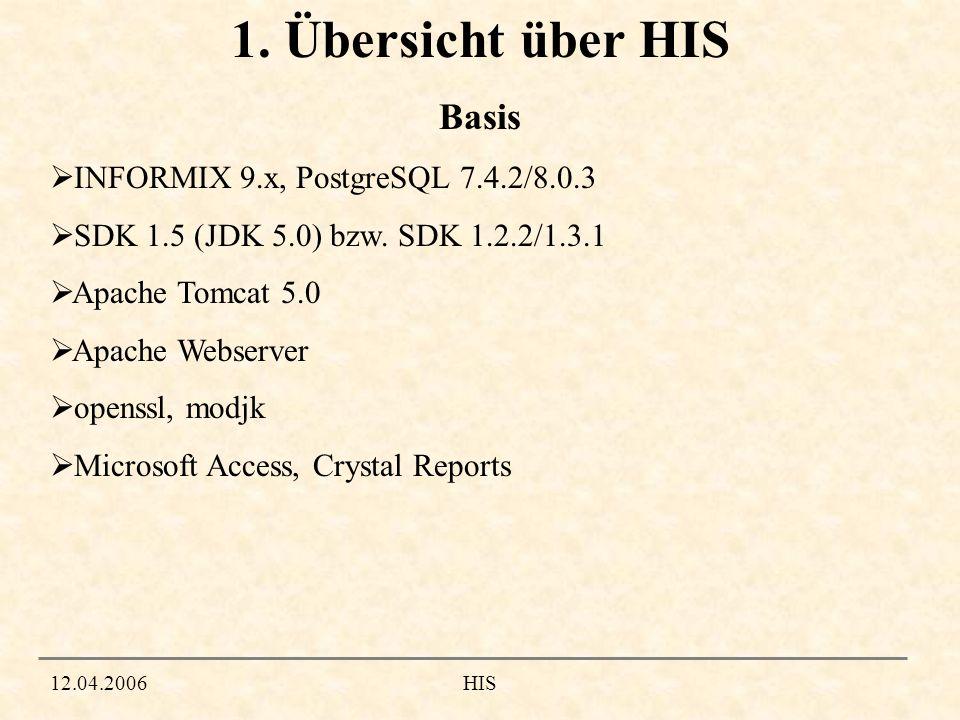 1. Übersicht über HIS Basis INFORMIX 9.x, PostgreSQL 7.4.2/8.0.3