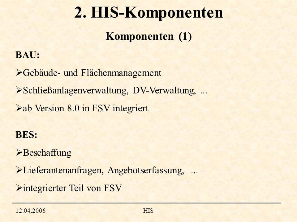 2. HIS-Komponenten Komponenten (1) BAU: Gebäude- und Flächenmanagement