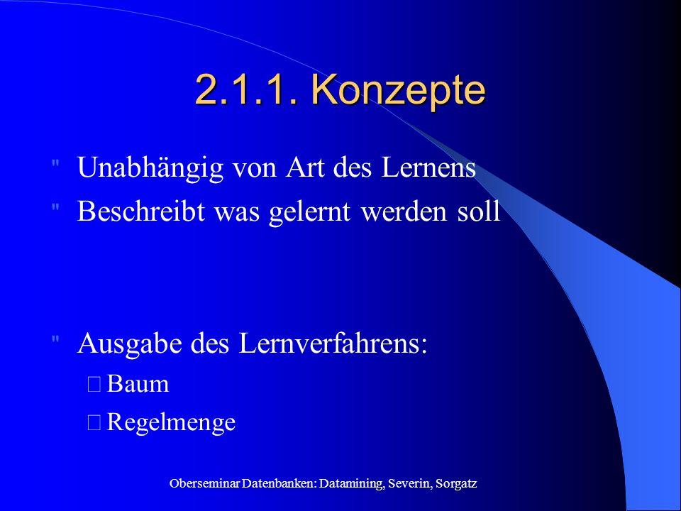 2.1.1. Konzepte Unabhängig von Art des Lernens