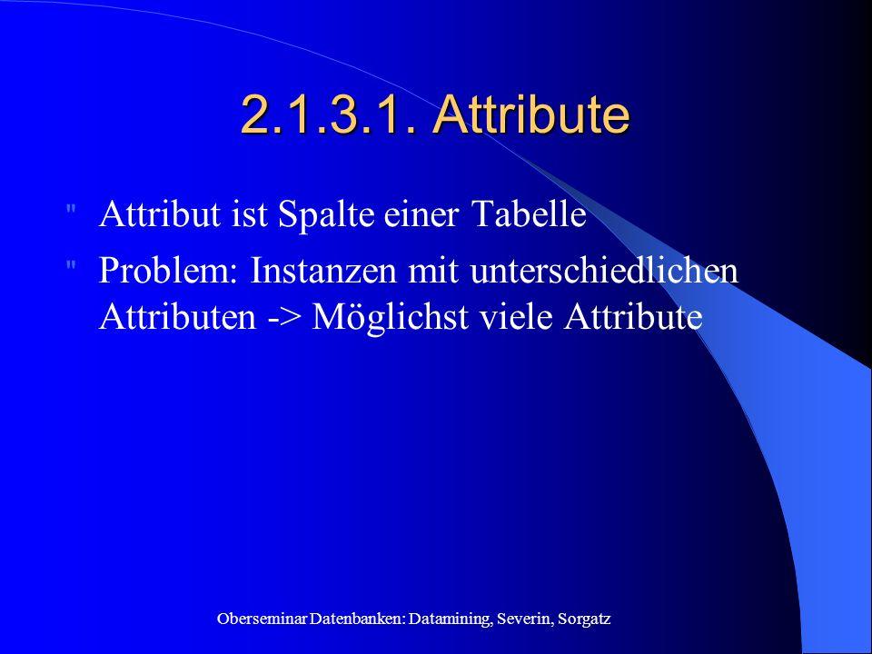 2.1.3.1. Attribute Attribut ist Spalte einer Tabelle