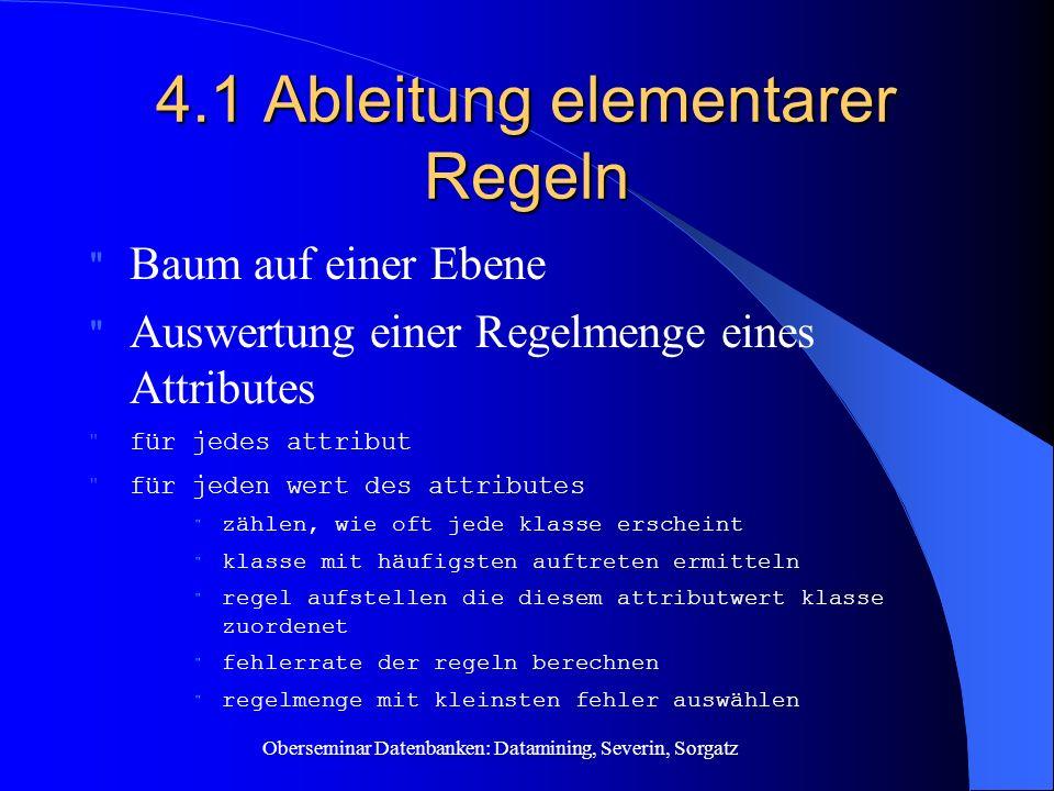 4.1 Ableitung elementarer Regeln