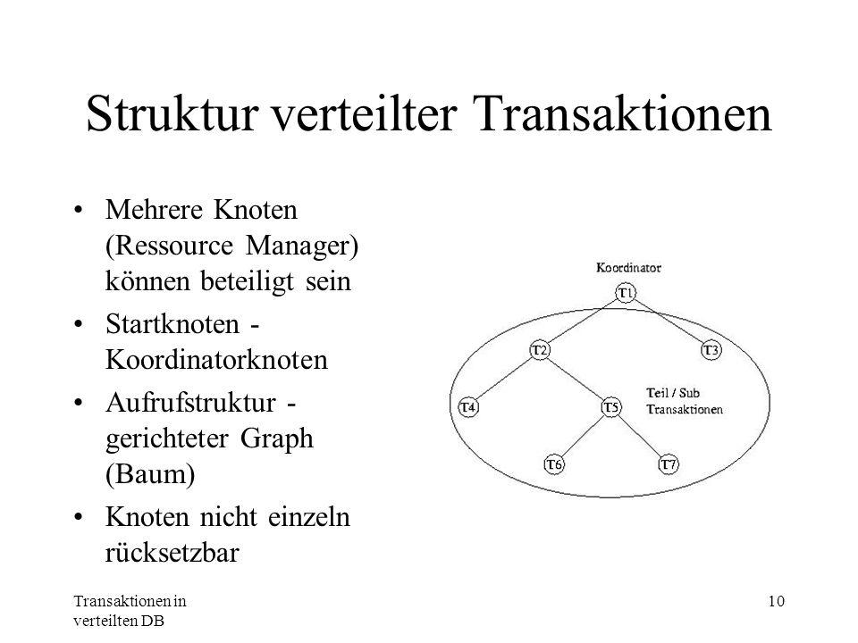 Struktur verteilter Transaktionen