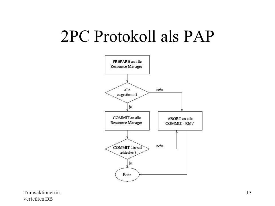 2PC Protokoll als PAP Transaktionen in verteilten DB