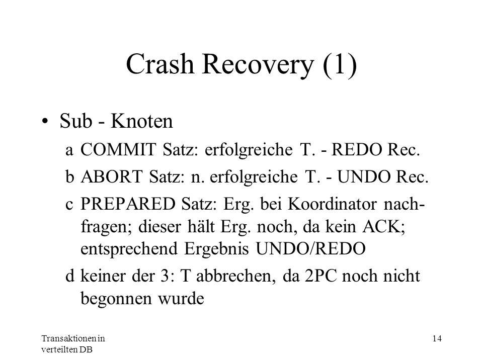 Crash Recovery (1) Sub - Knoten