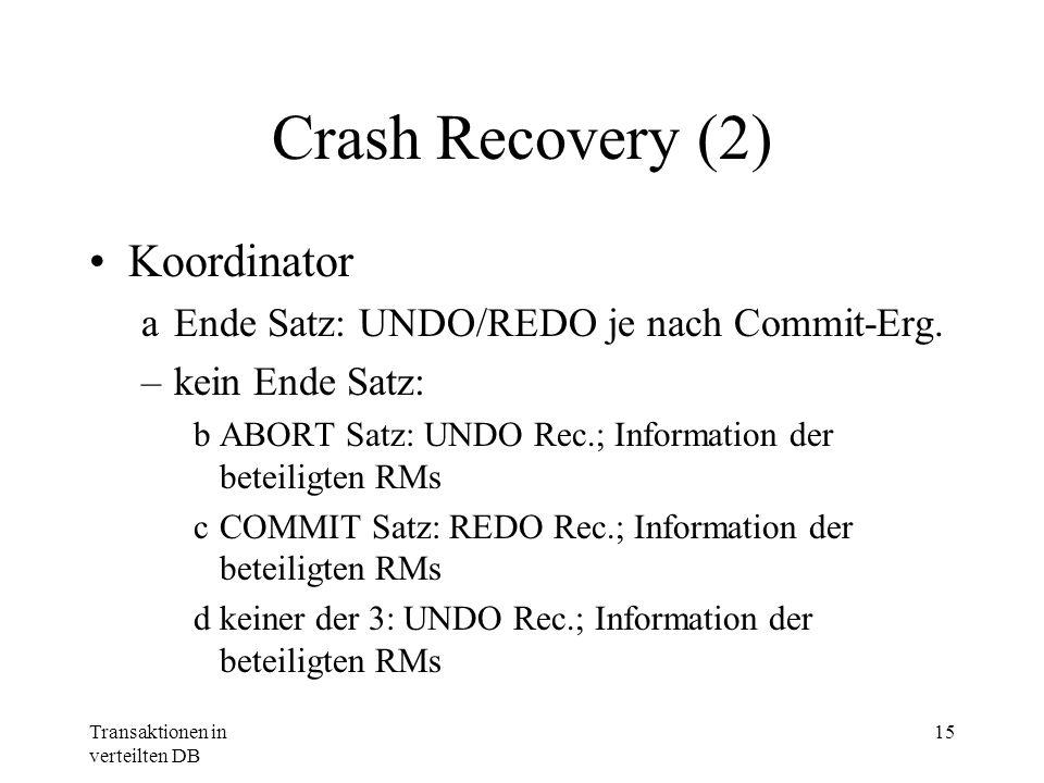 Crash Recovery (2) Koordinator