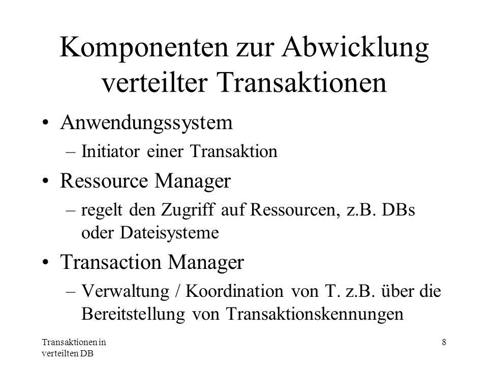 Komponenten zur Abwicklung verteilter Transaktionen