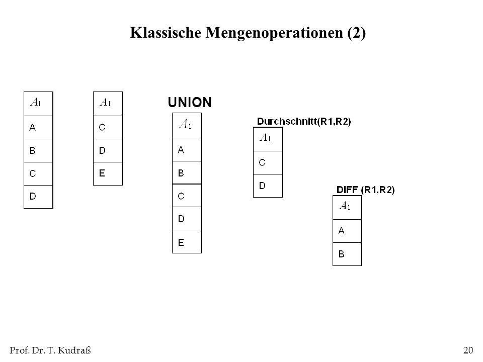Klassische Mengenoperationen (2)