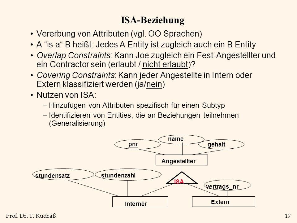 ISA-Beziehung Vererbung von Attributen (vgl. OO Sprachen)