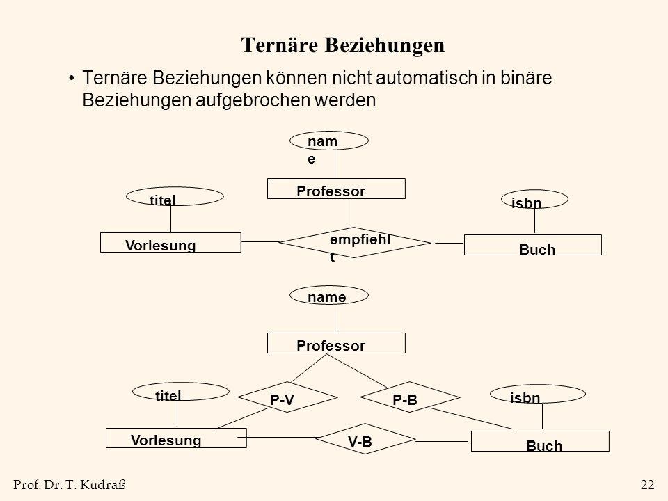 Ternäre Beziehungen Ternäre Beziehungen können nicht automatisch in binäre Beziehungen aufgebrochen werden.