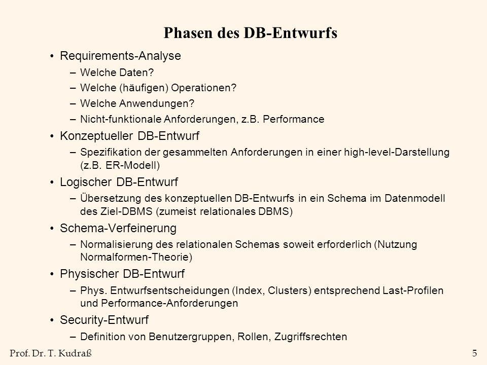 Phasen des DB-Entwurfs