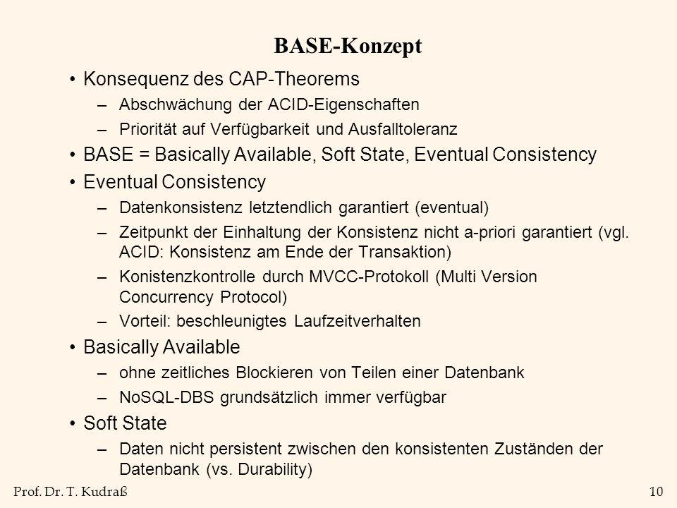 BASE-Konzept Konsequenz des CAP-Theorems