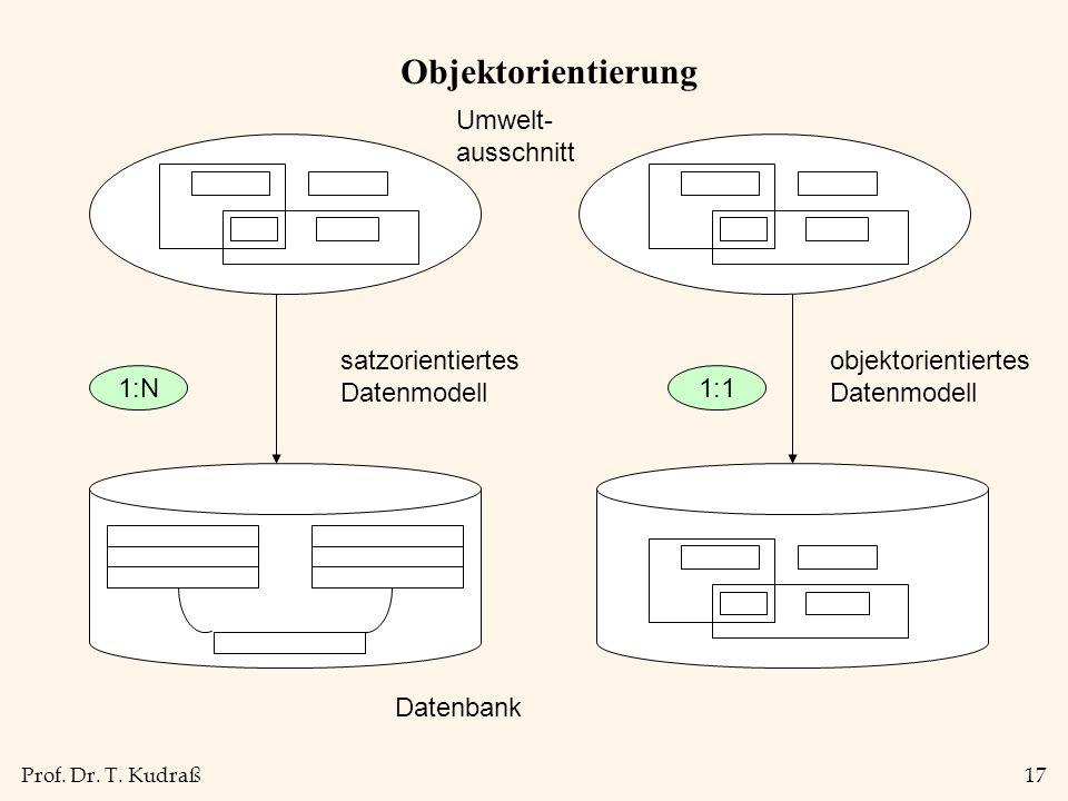 Objektorientierung Umwelt- ausschnitt satzorientiertes Datenmodell