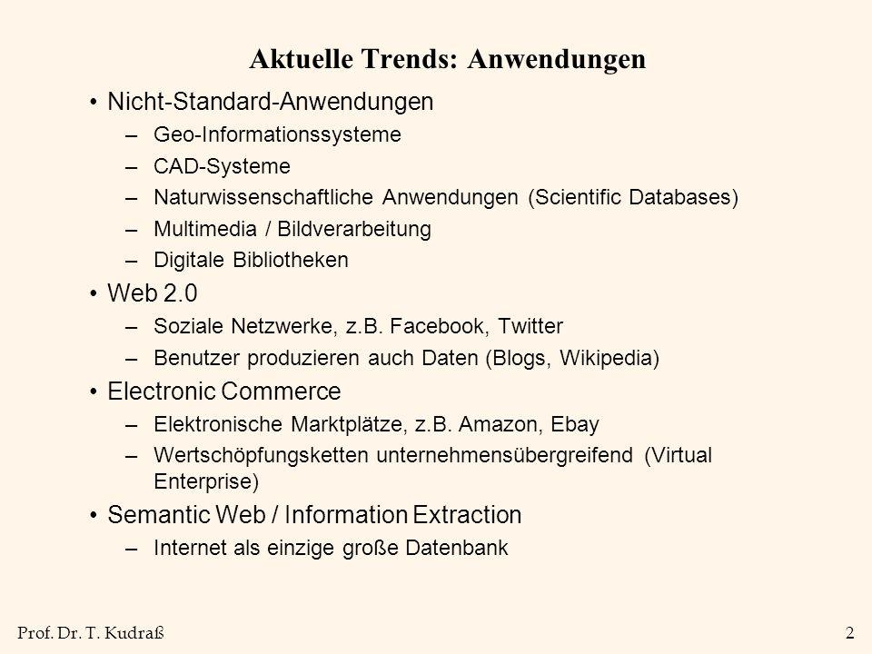 Aktuelle Trends: Anwendungen