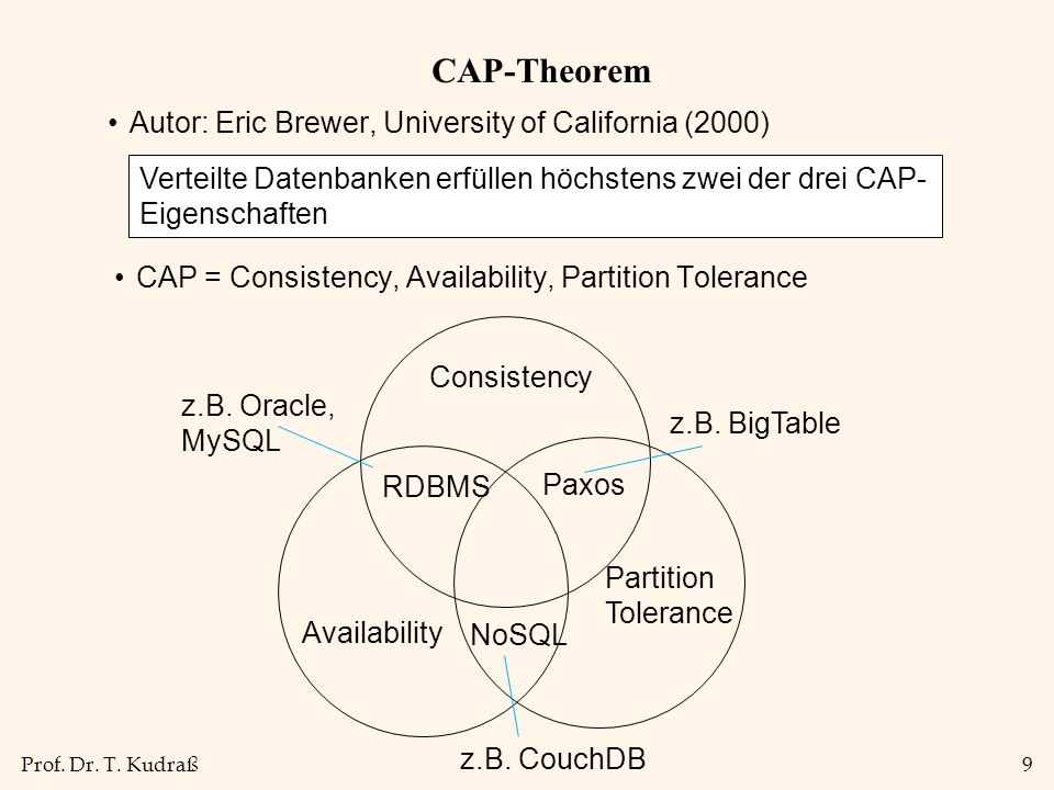 CAP-Theorem Autor: Eric Brewer, University of California (2000)