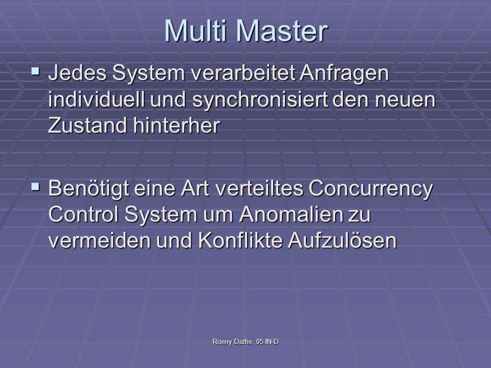 Multi Master Jedes System verarbeitet Anfragen individuell und synchronisiert den neuen Zustand hinterher.