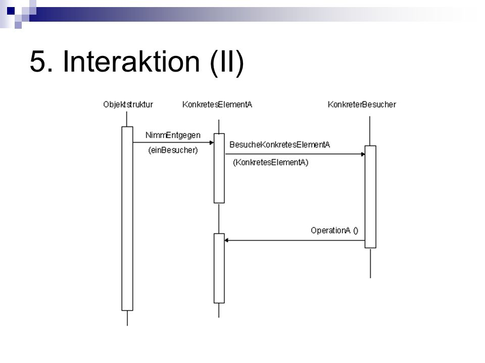 5. Interaktion (II)