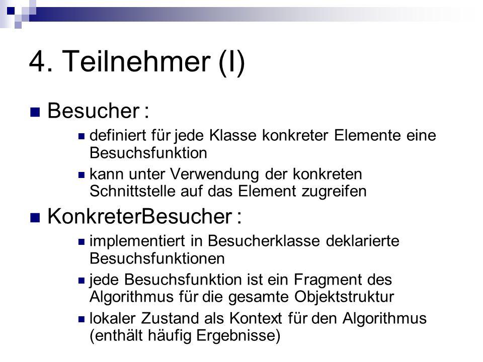 4. Teilnehmer (I) Besucher : KonkreterBesucher :