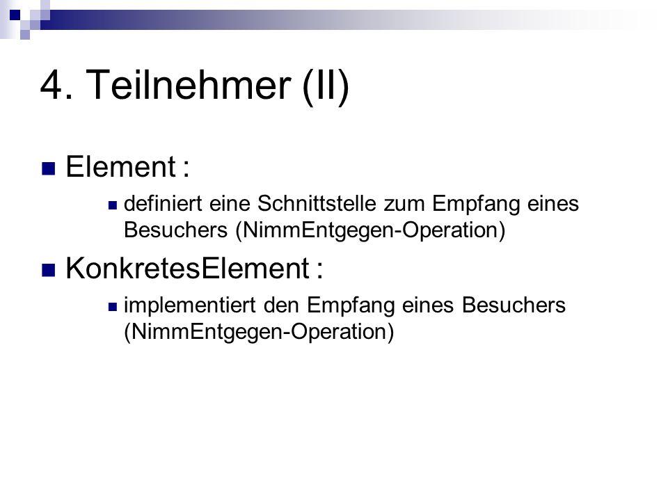 4. Teilnehmer (II) Element : KonkretesElement :