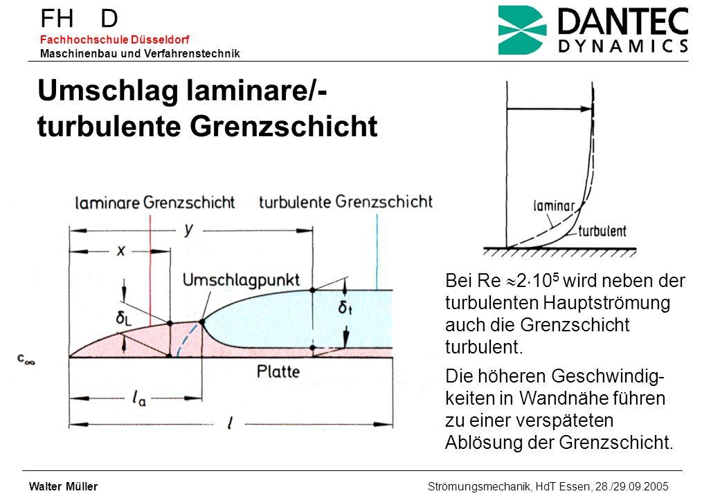 Umschlag laminare/-turbulente Grenzschicht