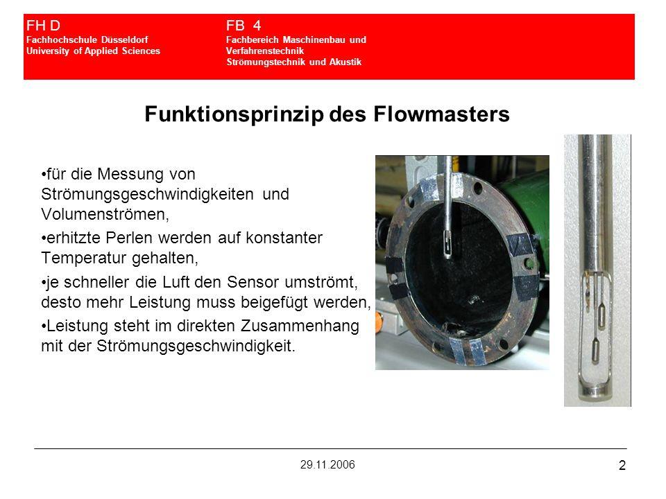 Funktionsprinzip des Flowmasters