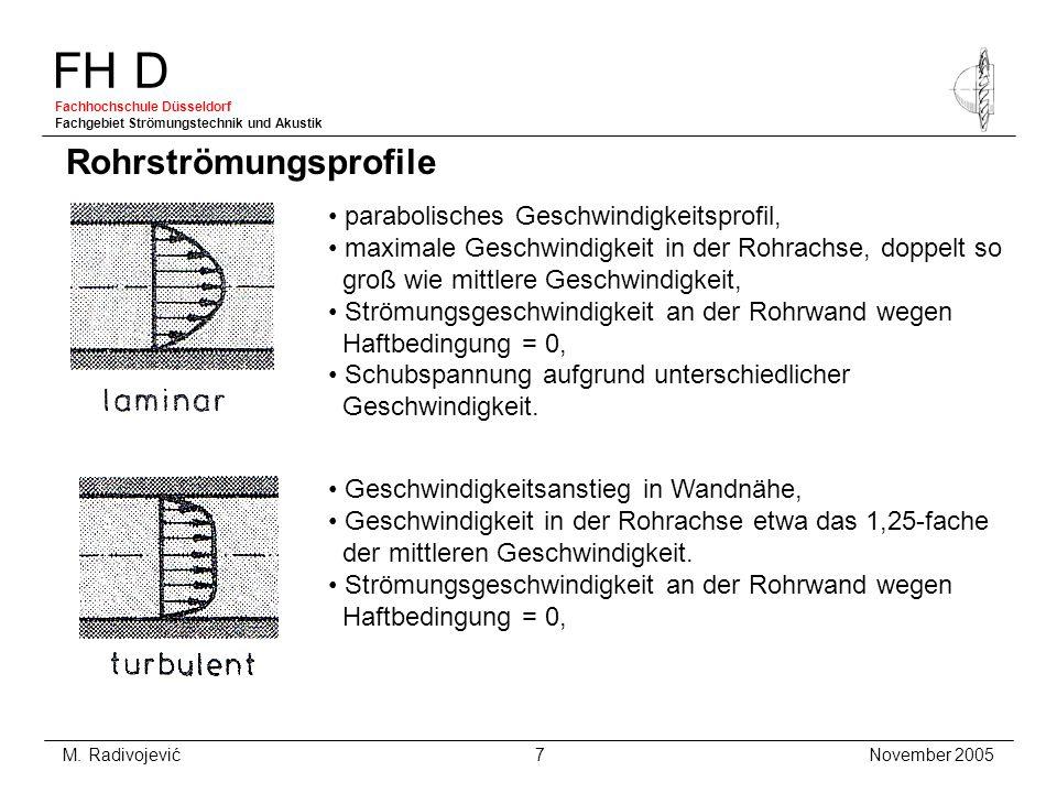 Rohrströmungsprofile