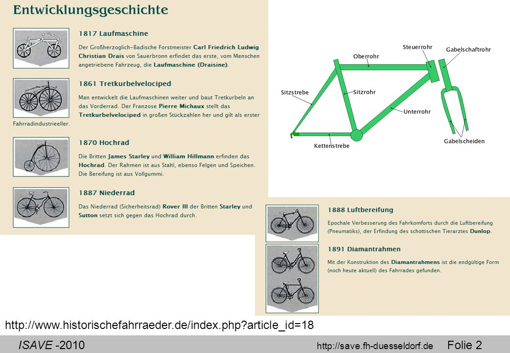 http://www.historischefahrraeder.de/index.php article_id=18