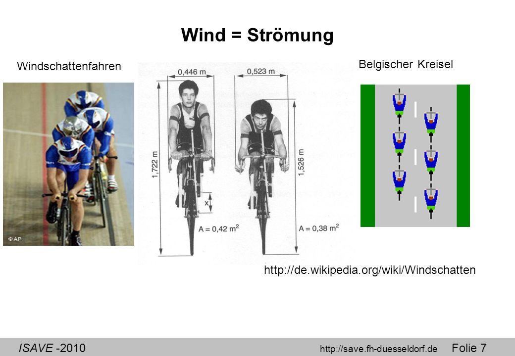 Wind = Strömung Belgischer Kreisel Windschattenfahren