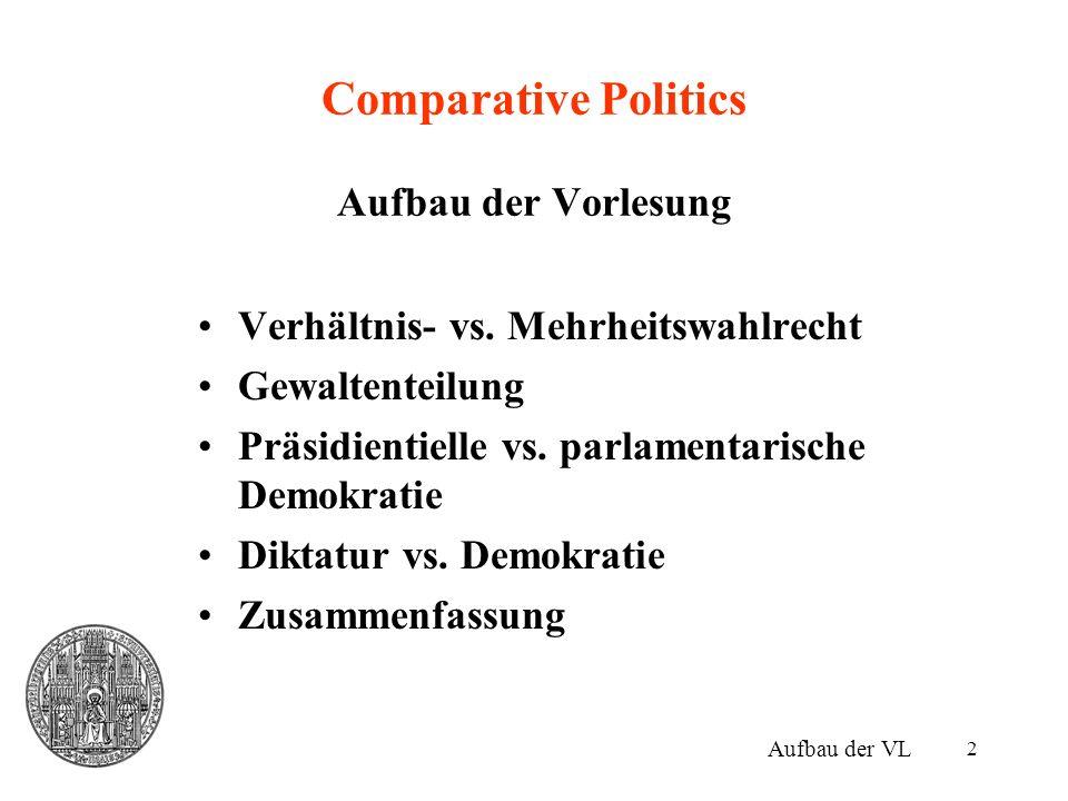 Comparative Politics Aufbau der Vorlesung