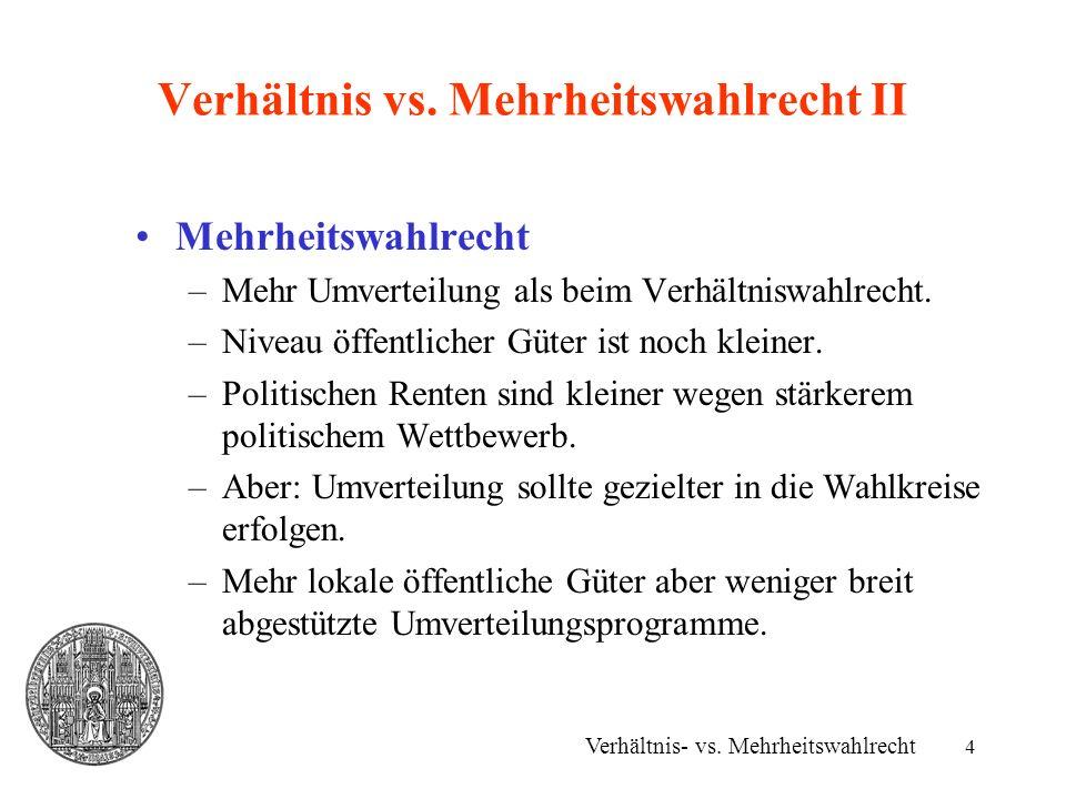 Verhältnis vs. Mehrheitswahlrecht II