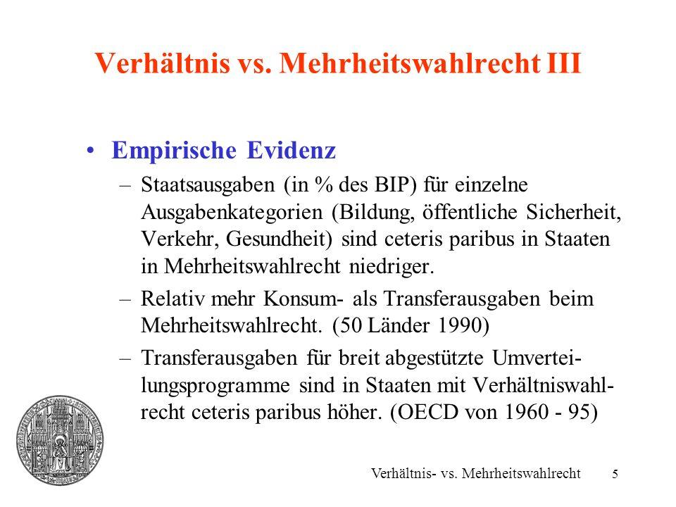 Verhältnis vs. Mehrheitswahlrecht III