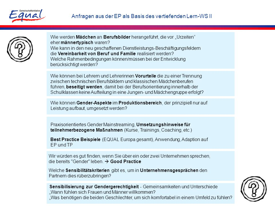 Anfragen aus der EP als Basis des vertiefenden Lern-WS II