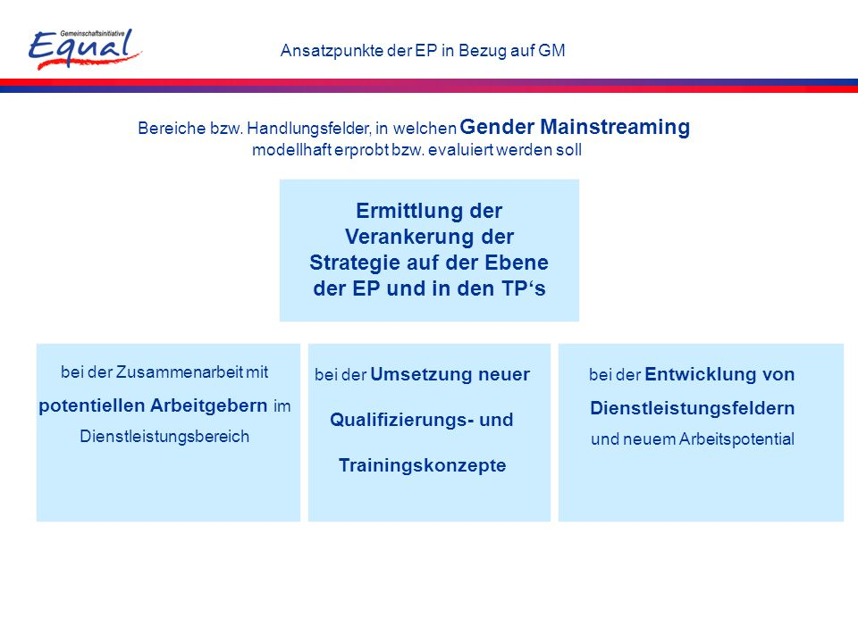 Ansatzpunkte der EP in Bezug auf GM
